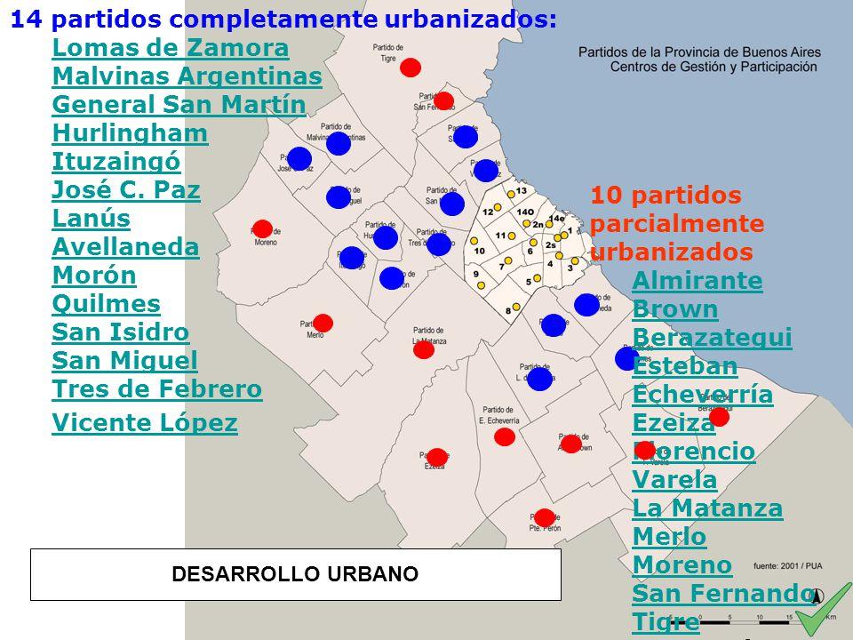 14 partidos completamente urbanizados: Lomas de Zamora Malvinas Argentinas General San Martín Hurlingham Ituzaingó José C. Paz Lanús Avellaneda Morón