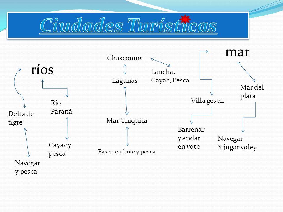 ríos Río Paraná Delta de tigre Cayac y pesca Navegar y pesca mar Mar del plata Villa gesell Navegar Y jugar vóley Barrenar y andar en vote Chascomus M