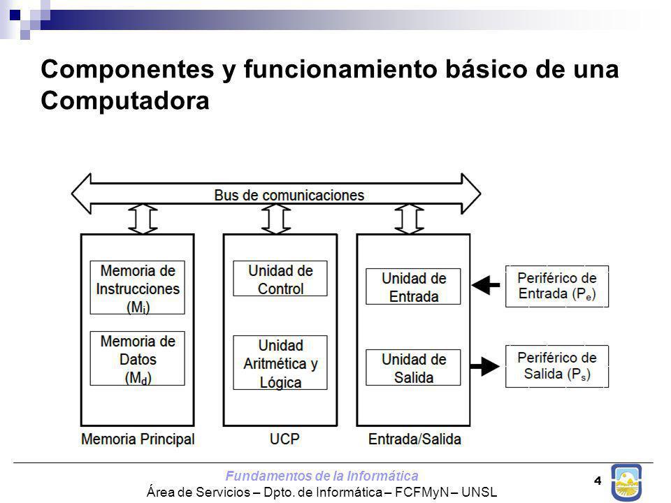 Fundamentos de la Informática Área de Servicios – Dpto. de Informática – FCFMyN – UNSL 4 Componentes y funcionamiento básico de una Computadora