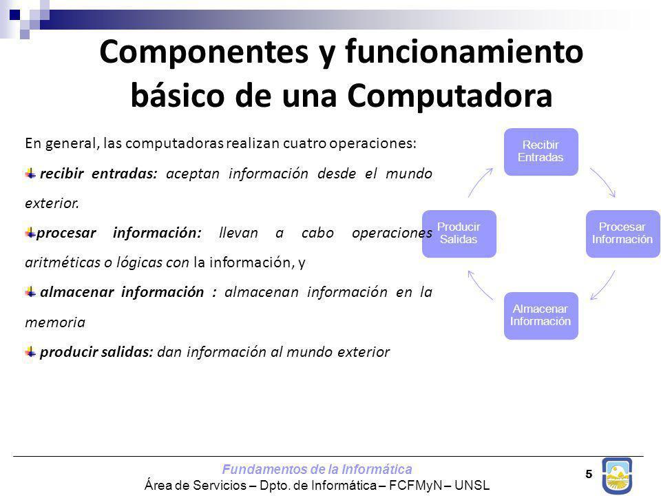 Fundamentos de la Informática Área de Servicios – Dpto. de Informática – FCFMyN – UNSL 5 Recibir Entradas Procesar Información Almacenar Información P