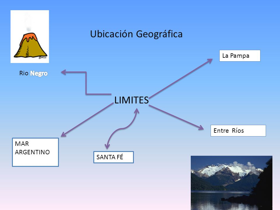 Ubicación Geográfica LIMITES MAR ARGENTINO SANTA FÉ Entre Ríos La Pampa
