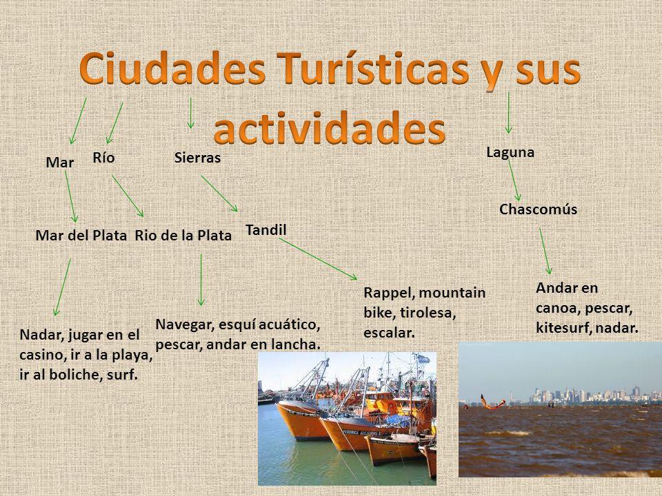 Sierras Tandil Rappel, mountain bike, tirolesa, escalar. Mar Mar del Plata Nadar, jugar en el casino, ir a la playa, ir al boliche, surf. Río Rio de l
