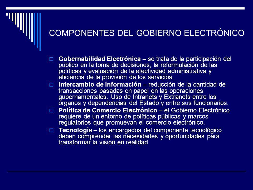 COMPONENTES DEL GOBIERNO ELECTRÓNICO Gobernabilidad Electrónica – se trata de la participación del público en la toma de decisiones, la reformulación