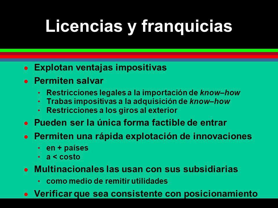 Licencias y franquicias Explotan ventajas impositivas Permiten salvar Restricciones legales a la importación de know–how Trabas impositivas a la adqui