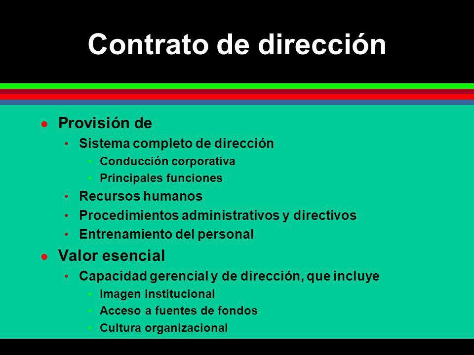 Contrato de dirección Provisión de Sistema completo de dirección Conducción corporativa Principales funciones Recursos humanos Procedimientos administ