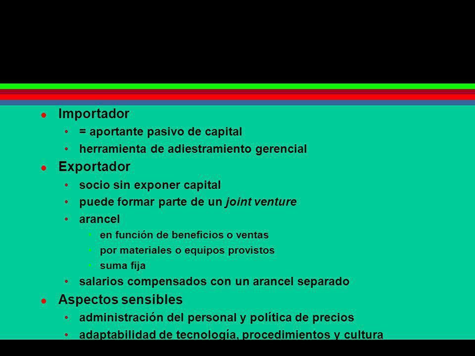 Importador = aportante pasivo de capital herramienta de adiestramiento gerencial Exportador socio sin exponer capital puede formar parte de un joint v