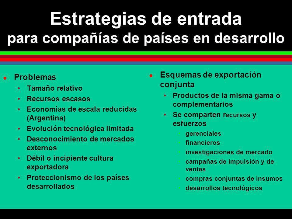 Estrategias de entrada para compañías de países en desarrollo Problemas Tamaño relativo Recursos escasos Economías de escala reducidas (Argentina) Evo