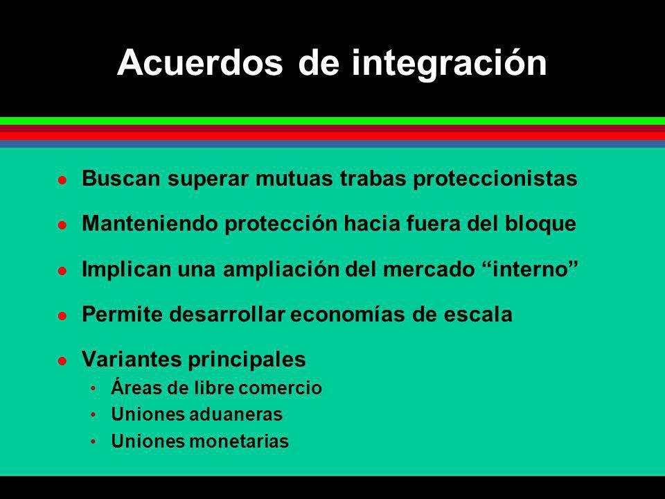 Acuerdos de integración Buscan superar mutuas trabas proteccionistas Manteniendo protección hacia fuera del bloque Implican una ampliación del mercado