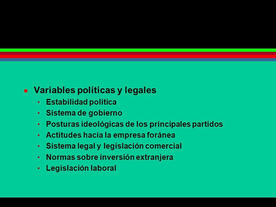 Variables políticas y legales Estabilidad política Sistema de gobierno Posturas ideológicas de los principales partidos Actitudes hacia la empresa for