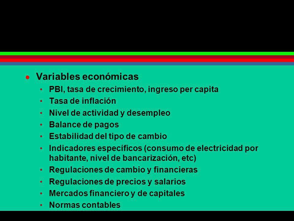 Variables económicas PBI, tasa de crecimiento, ingreso per capita Tasa de inflación Nivel de actividad y desempleo Balance de pagos Estabilidad del ti
