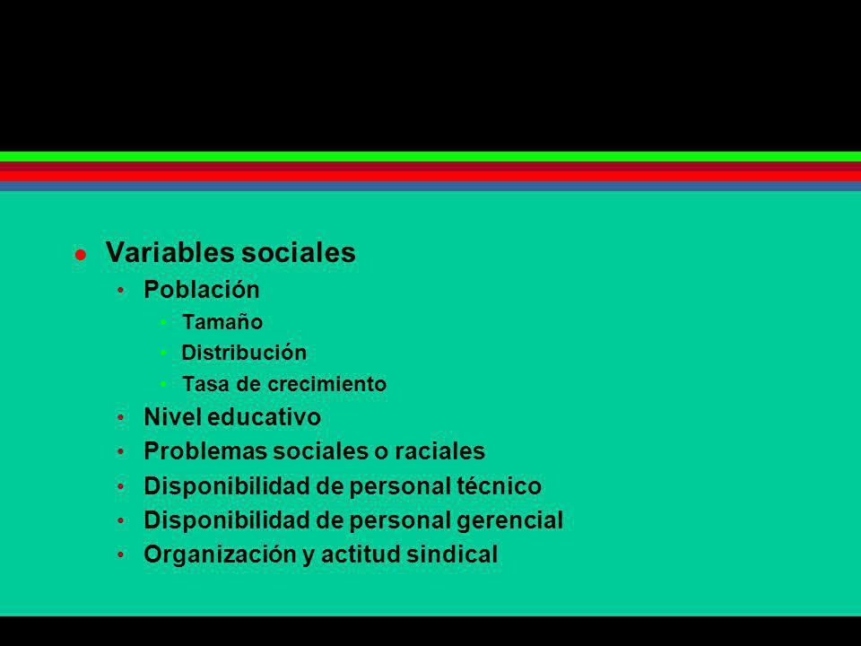 Variables sociales Población Tamaño Distribución Tasa de crecimiento Nivel educativo Problemas sociales o raciales Disponibilidad de personal técnico