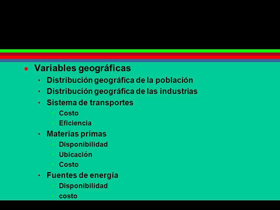 Variables geográficas Distribución geográfica de la población Distribución geográfica de las industrias Sistema de transportes Costo Eficiencia Materi