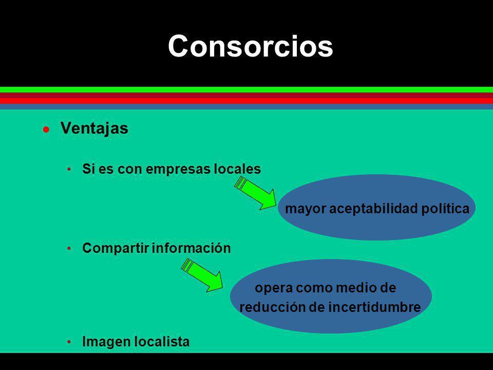 Ventajas Si es con empresas locales mayor aceptabilidad política Compartir información opera como medio de reducción de incertidumbre Imagen localista
