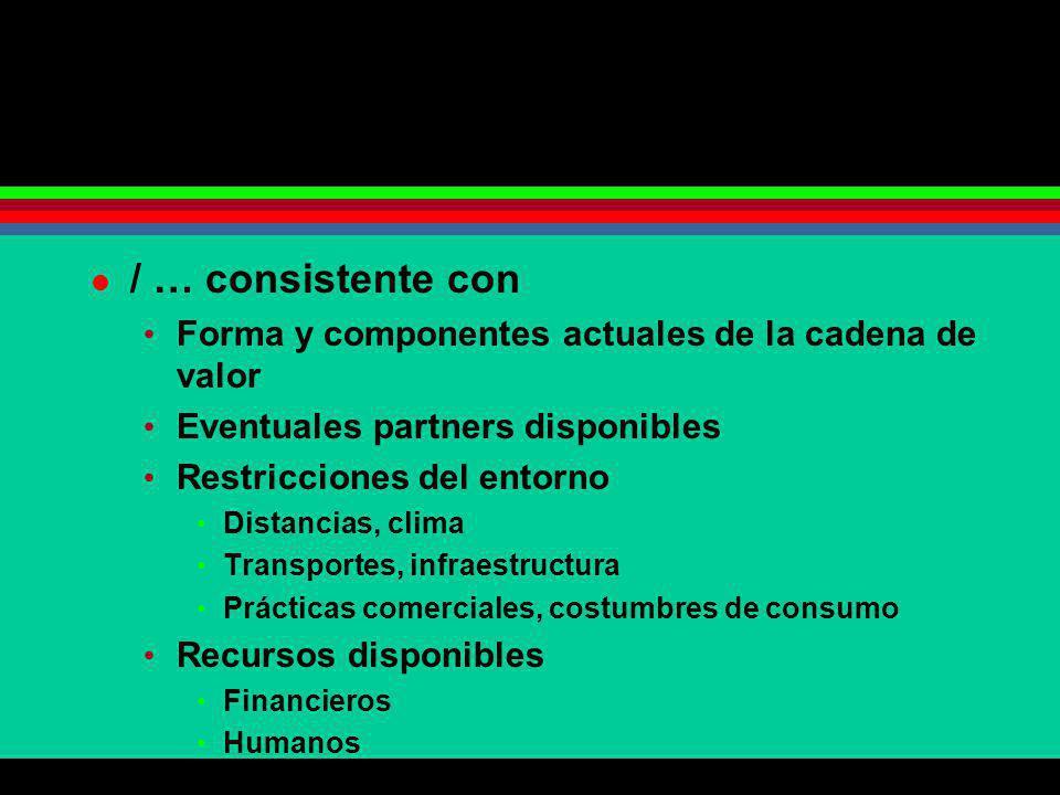 / … consistente con Forma y componentes actuales de la cadena de valor Eventuales partners disponibles Restricciones del entorno Distancias, clima Tra