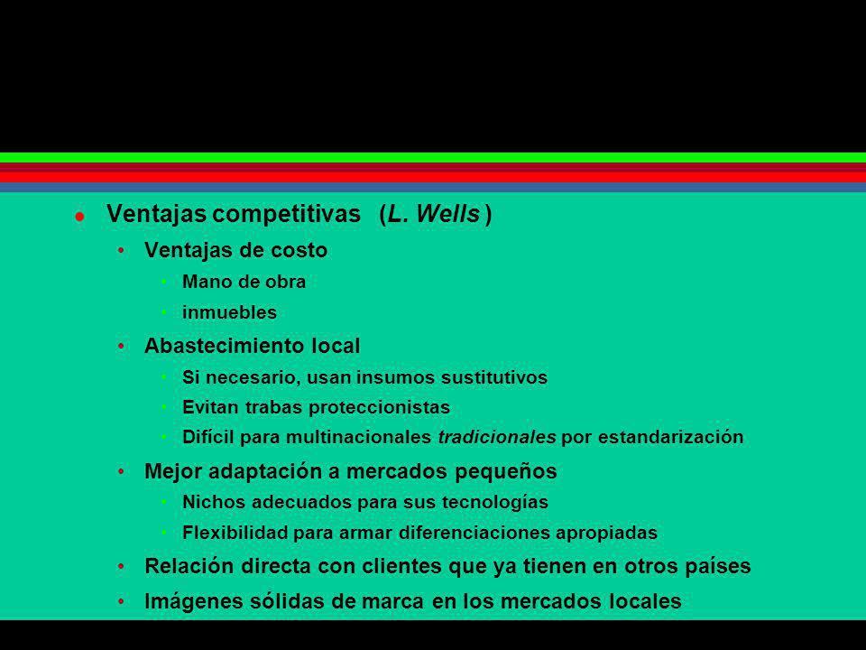 Ventajas competitivas (L. Wells ) Ventajas de costo Mano de obra inmuebles Abastecimiento local Si necesario, usan insumos sustitutivos Evitan trabas