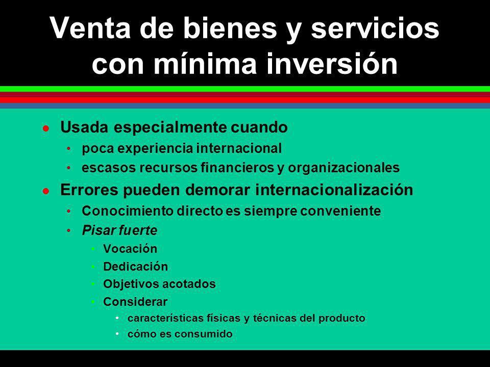Venta de bienes y servicios con mínima inversión Usada especialmente cuando poca experiencia internacional escasos recursos financieros y organizacion