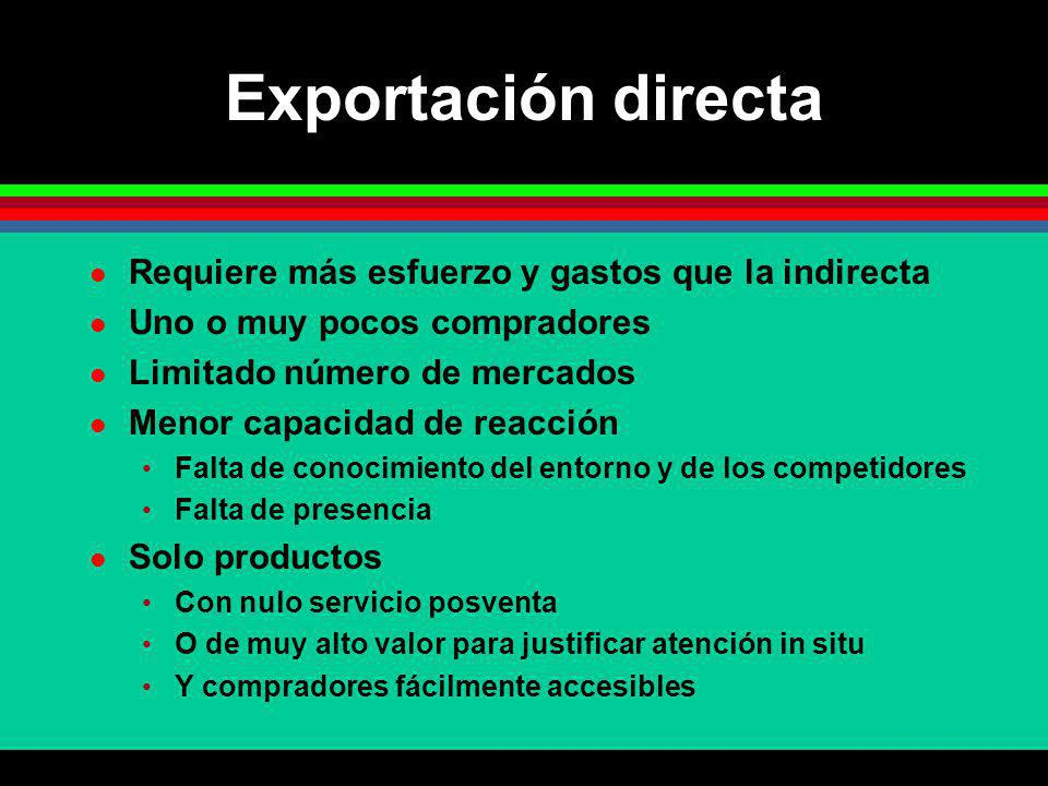 Exportación directa Requiere más esfuerzo y gastos que la indirecta Uno o muy pocos compradores Limitado número de mercados Menor capacidad de reacció