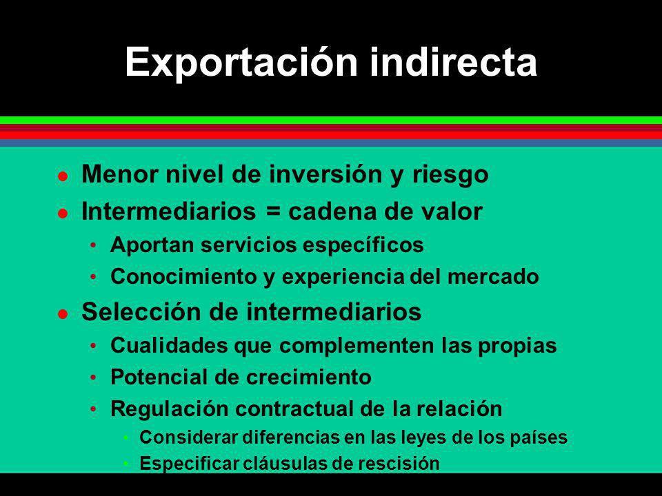 Exportación indirecta Menor nivel de inversión y riesgo Intermediarios = cadena de valor Aportan servicios específicos Conocimiento y experiencia del