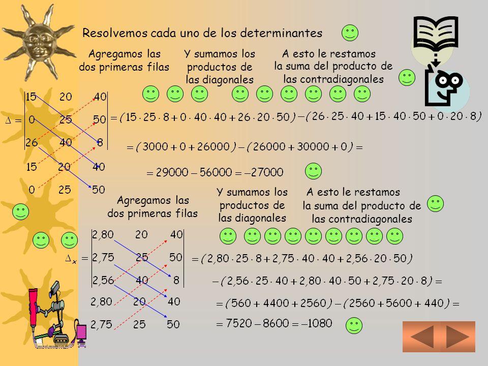 Es el determinante principal, conformado por los coeficientes de las incógnitas ordenados en filas y columnas i son los determinantes que resultan de