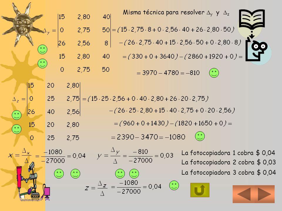 Resolvemos cada uno de los determinantes Agregamos las dos primeras filas Y sumamos los productos de las diagonales A esto le restamos la suma del pro