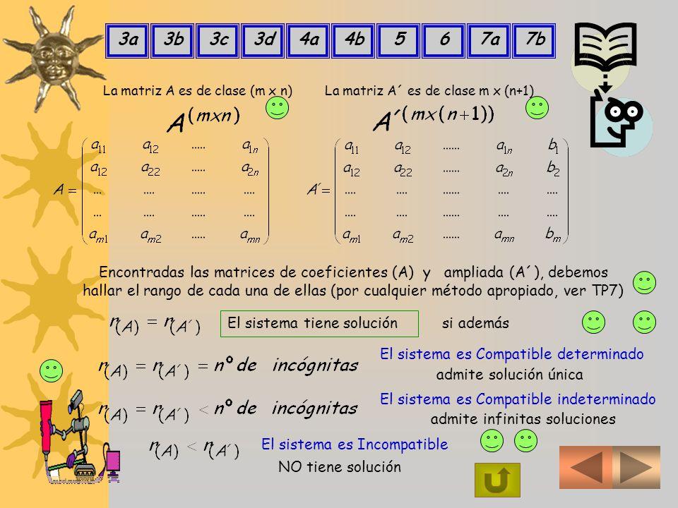 Teorema de Rouché Frobenius En un sistema de m ecuaciones con n incógnitas Definimos como matriz de coeficientes (A), a la matriz conformada por todos