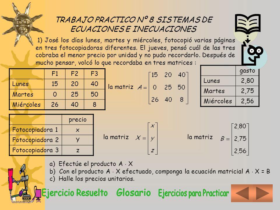 Teorema de Rouché Frobenius En un sistema de m ecuaciones con n incógnitas Definimos como matriz de coeficientes (A), a la matriz conformada por todos los coeficientes de las variables del sistema, ordenados según el mismo orden del sistema Si a la matriz de coeficientes (A) le agregamos la columna de los resultados de l sistema como última columna, tenemos la matriz ampliada (A´) Para operaciones elementales y determinantes ver TP Nº 7 3a3b3c3d4a4b567a7b