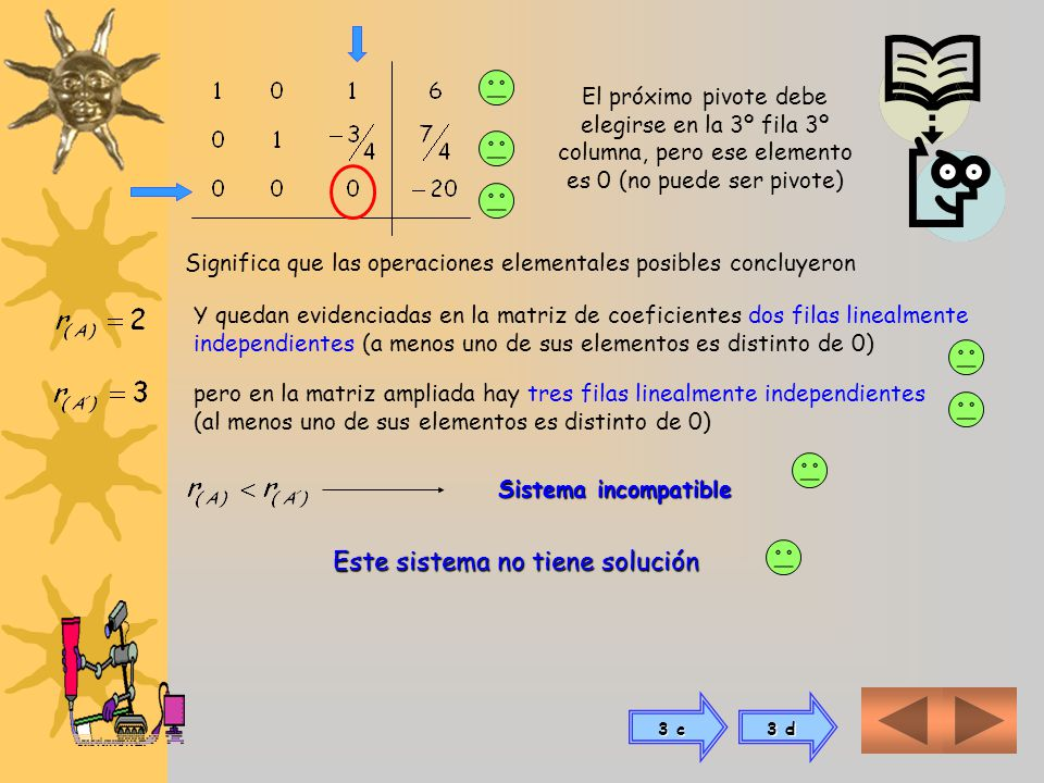 3 b) Para resolver sistema de tres ecuaciones con tres incógnitas escribimos el sistema completo y ordenado Para aplicar las operaciones elementales,