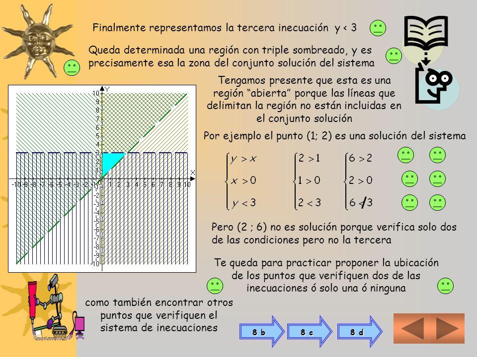 8 a) Para resolver inecuaciones, en general, las tratamos a cada inecuación como una ecuación y la representamos gráficamente Trazamos primero un par