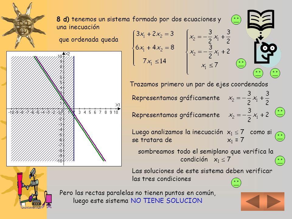 8 c) tenemos un sistema formado por una inecuación y una ecuación que ordenada queda Trazamos primero un par de ejes coordenados Luego analizamos la i