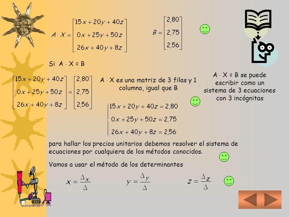 Si A X = B A X = B se puede escribir como un sistema de 3 ecuaciones con 3 incógnitas para hallar los precios unitarios debemos resolver el sistema de ecuaciones por cualquiera de los métodos conocidos.