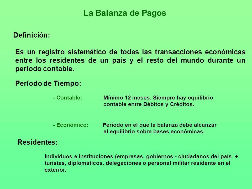 La Balanza de Pagos Definición: Es un registro sistemático de todas las transacciones económicas entre los residentes de un país y el resto del mundo durante un período contable.