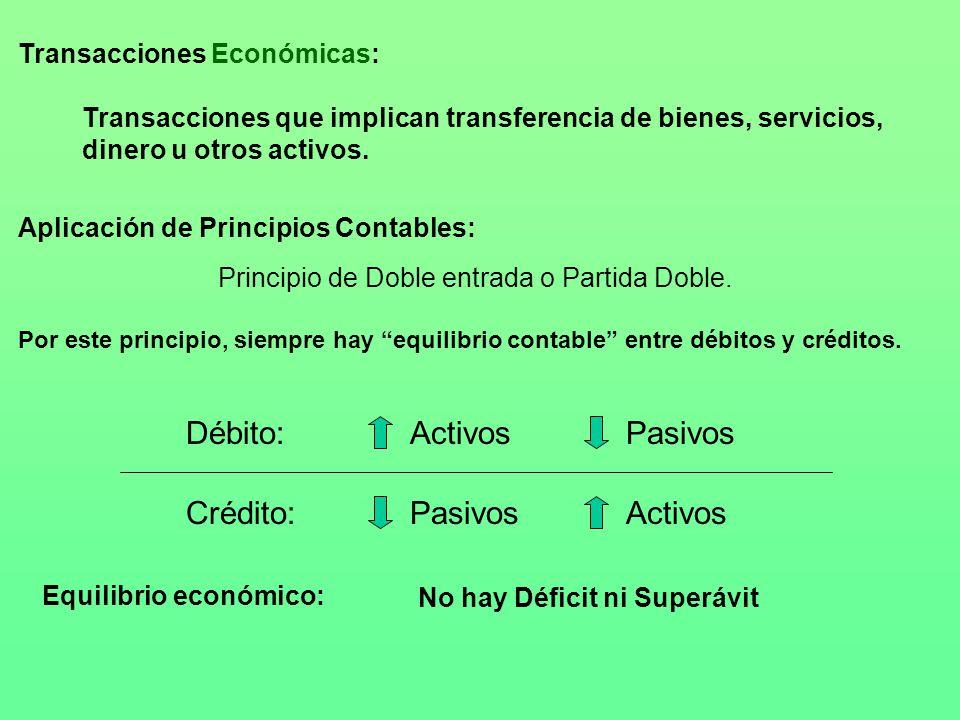 Transacciones Económicas: Transacciones que implican transferencia de bienes, servicios, dinero u otros activos.