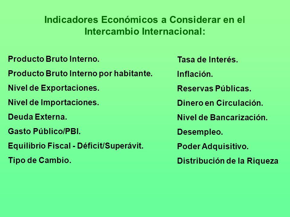 Indicadores Económicos a Considerar en el Intercambio Internacional: Producto Bruto Interno. Producto Bruto Interno por habitante. Nivel de Exportacio