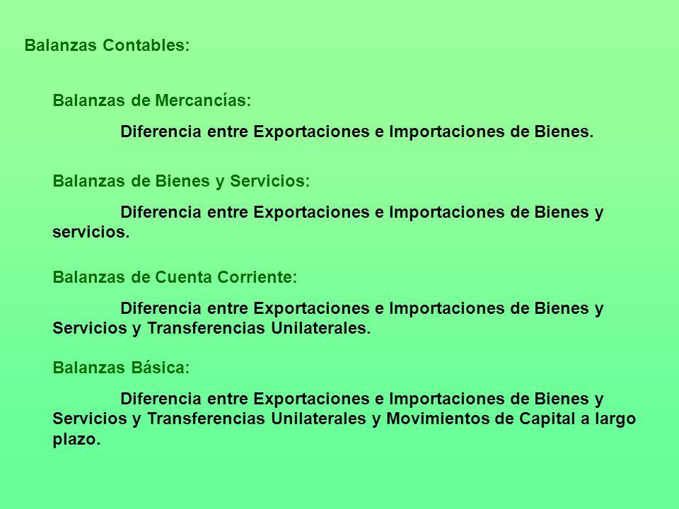 Balanzas Contables: Balanzas de Mercancías: Diferencia entre Exportaciones e Importaciones de Bienes. Balanzas de Bienes y Servicios: Diferencia entre