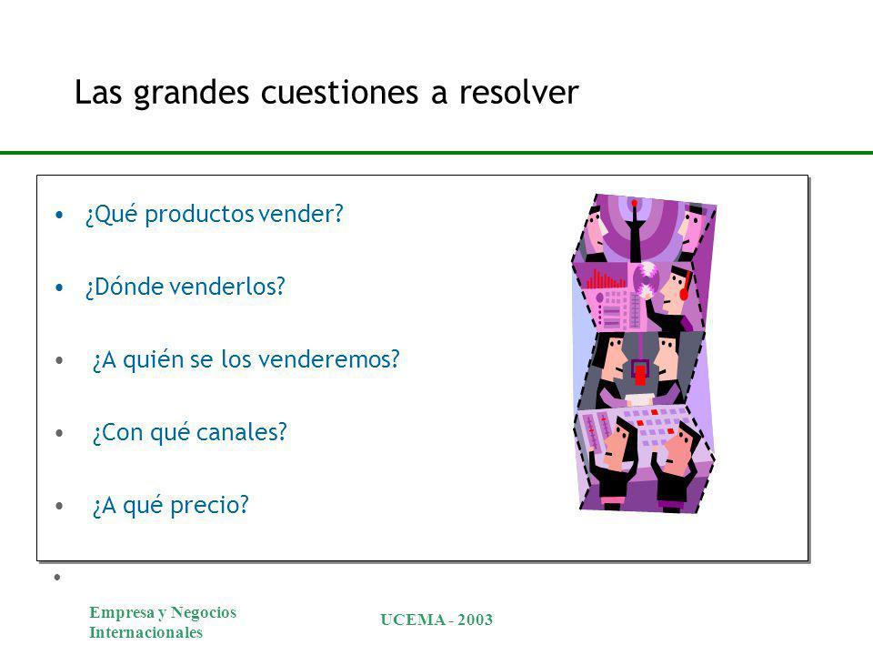 Empresa y Negocios Internacionales UCEMA - 2003 Las grandes cuestiones a resolver ¿Qué productos vender? ¿Dónde venderlos? ¿A quién se los venderemos?