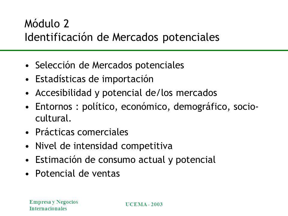 Empresa y Negocios Internacionales UCEMA - 2003 Módulo 2 Identificación de Mercados potenciales Selección de Mercados potenciales Estadísticas de importación Accesibilidad y potencial de/los mercados Entornos : político, económico, demográfico, socio- cultural.
