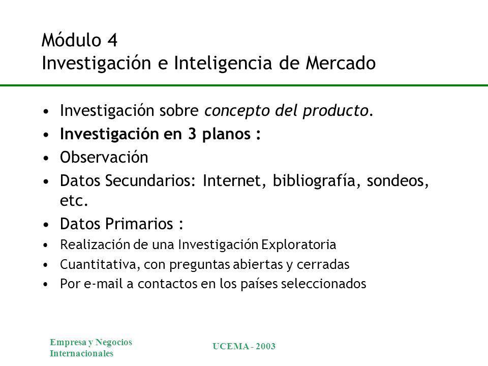 Empresa y Negocios Internacionales UCEMA - 2003 Módulo 4 Investigación e Inteligencia de Mercado Investigación sobre concepto del producto. Investigac