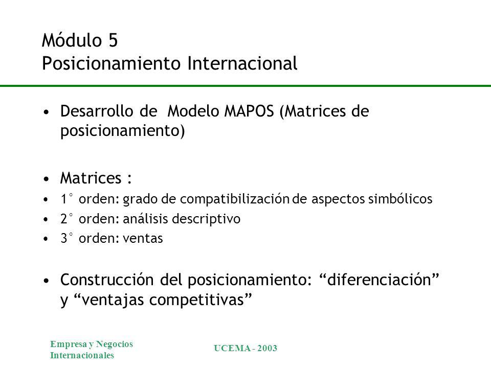 Empresa y Negocios Internacionales UCEMA - 2003 Módulo 5 Posicionamiento Internacional Desarrollo de Modelo MAPOS (Matrices de posicionamiento) Matric