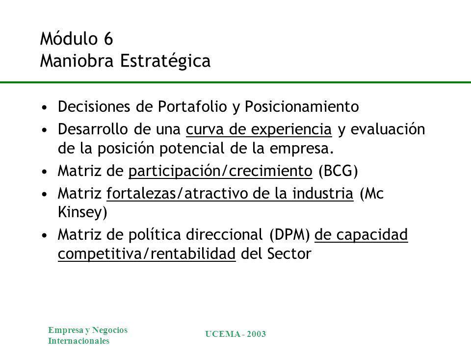 Empresa y Negocios Internacionales UCEMA - 2003 Módulo 6 Maniobra Estratégica Decisiones de Portafolio y Posicionamiento Desarrollo de una curva de experiencia y evaluación de la posición potencial de la empresa.