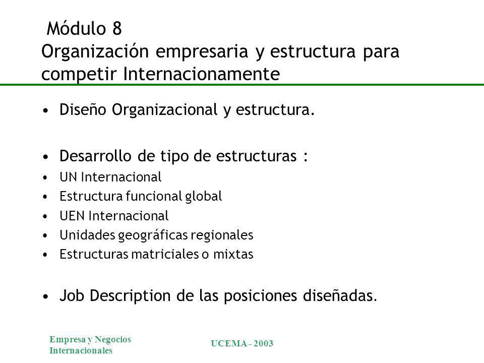 Empresa y Negocios Internacionales UCEMA - 2003 Módulo 8 Organización empresaria y estructura para competir Internacionamente Diseño Organizacional y estructura.