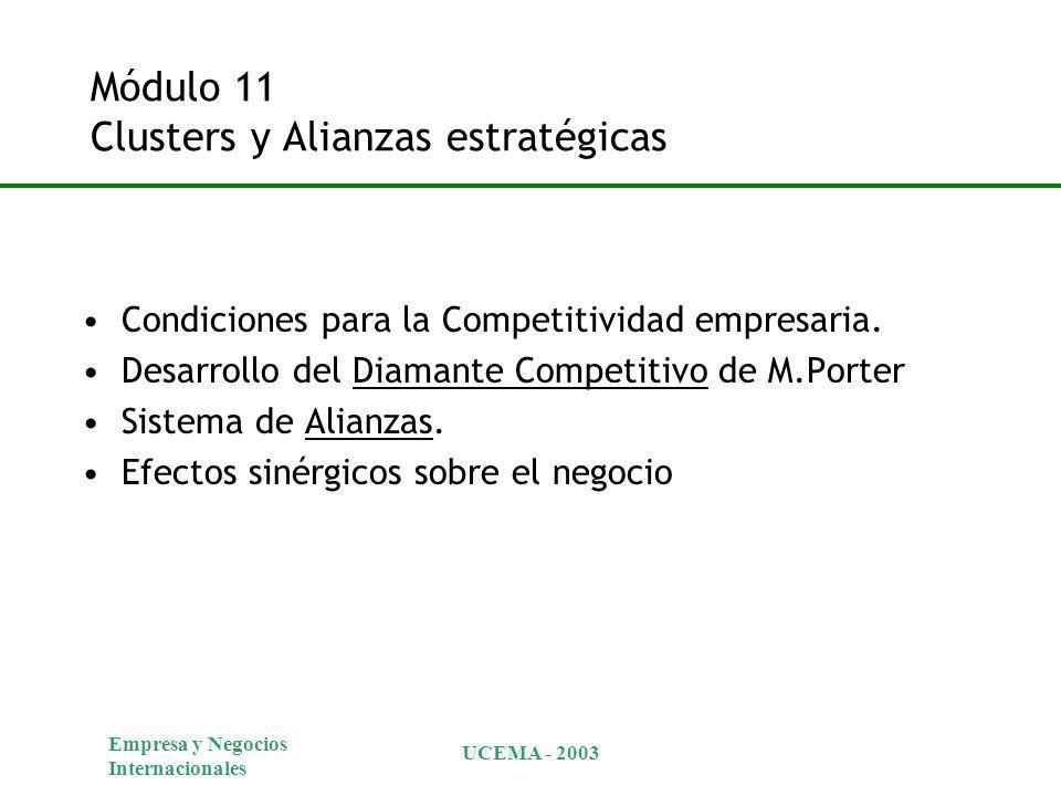 Empresa y Negocios Internacionales UCEMA - 2003 Módulo 11 Clusters y Alianzas estratégicas Condiciones para la Competitividad empresaria. Desarrollo d
