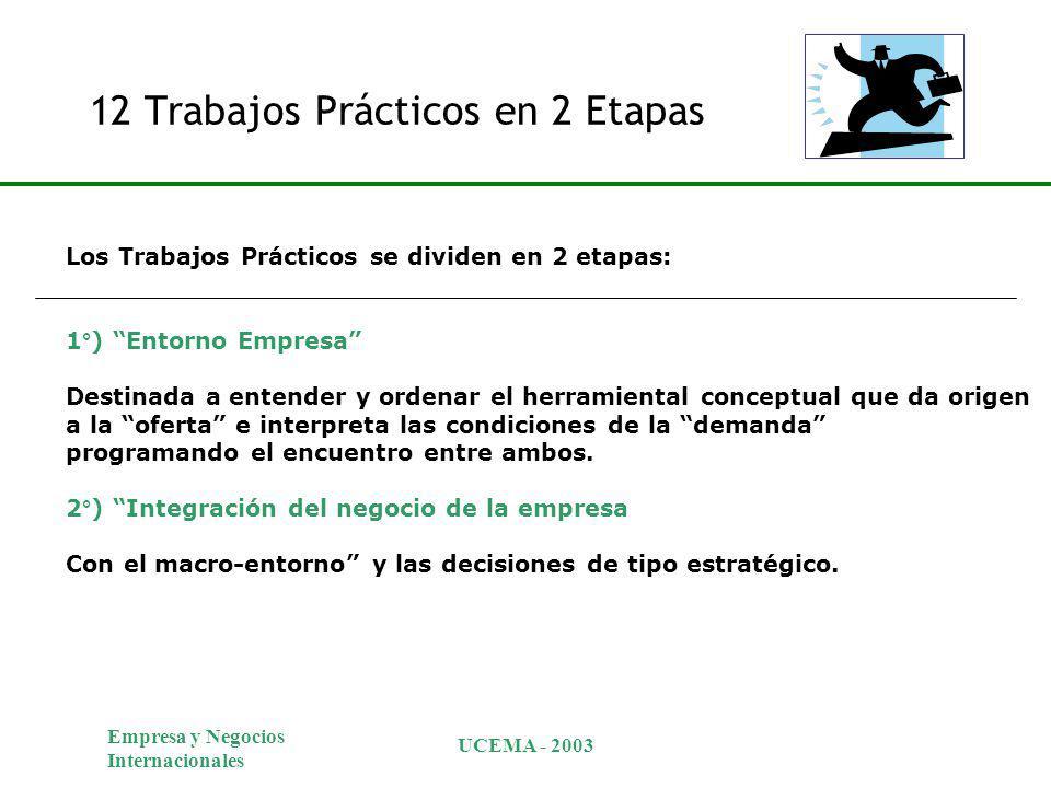 Empresa y Negocios Internacionales UCEMA - 2003 12 Trabajos Prácticos en 2 Etapas Los Trabajos Prácticos se dividen en 2 etapas: 1°) Entorno Empresa D