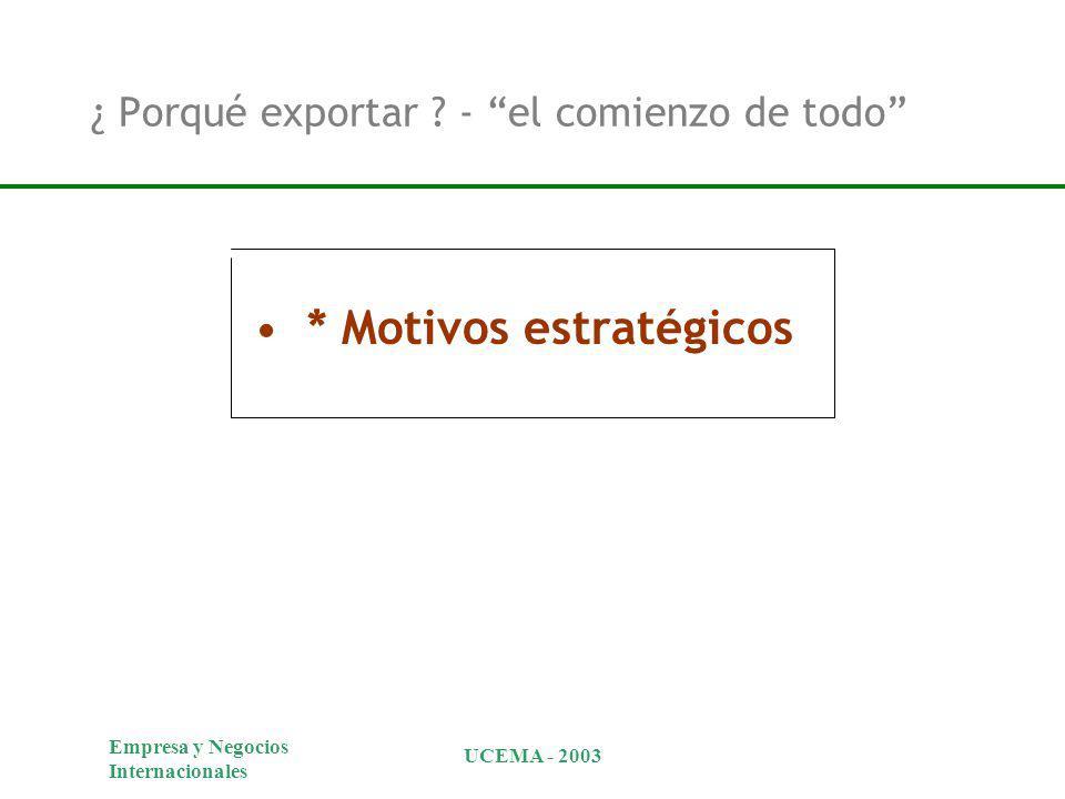 Empresa y Negocios Internacionales UCEMA - 2003 ¿ Porqué exportar ? - el comienzo de todo * Motivos estratégicos