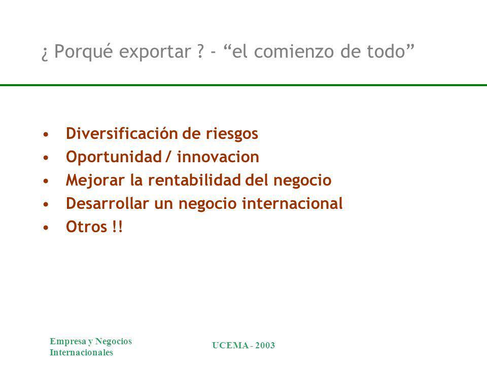Empresa y Negocios Internacionales UCEMA - 2003 ¿ Porqué exportar ? - el comienzo de todo Diversificación de riesgos Oportunidad / innovacion Mejorar