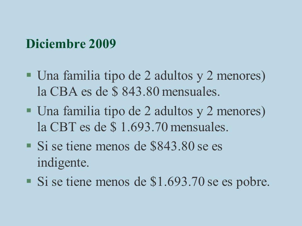 Diciembre 2009 §Una familia tipo de 2 adultos y 2 menores) la CBA es de $ 843.80 mensuales. §Una familia tipo de 2 adultos y 2 menores) la CBT es de $