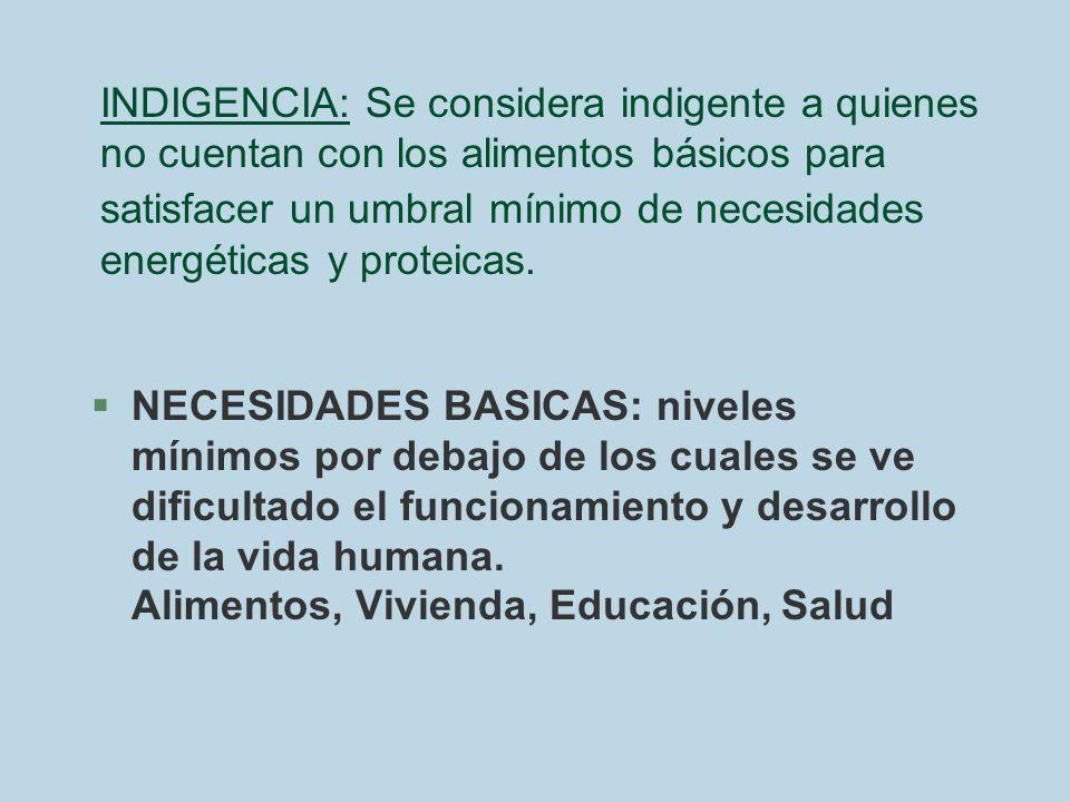 Pobreza e indigencia-EPH-1ro2006 RegiónHogares bajo de indigenci Persona bajo –de indigenci Hogares bajo –de pobreza Personas bajo – de pobreza Total urbano8,011,223,131,4 Cuyo6,58,72330 Gran Bs.As.7,610,321,829,4 Noreste15,321,339,751,2 Noroeste10,815,434,945,8 Pampeana7,410,32027,5 Patagonia6,46,914,318,8
