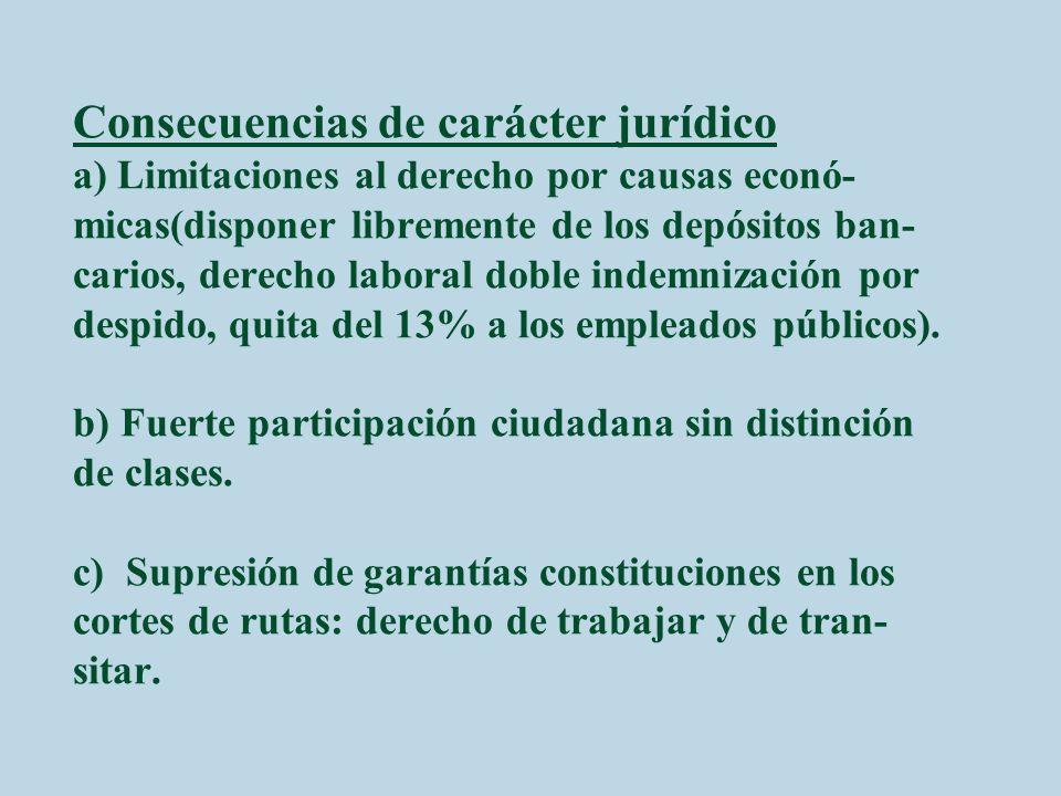 Consecuencias de carácter jurídico a) Limitaciones al derecho por causas econó- micas(disponer libremente de los depósitos ban- carios, derecho labora