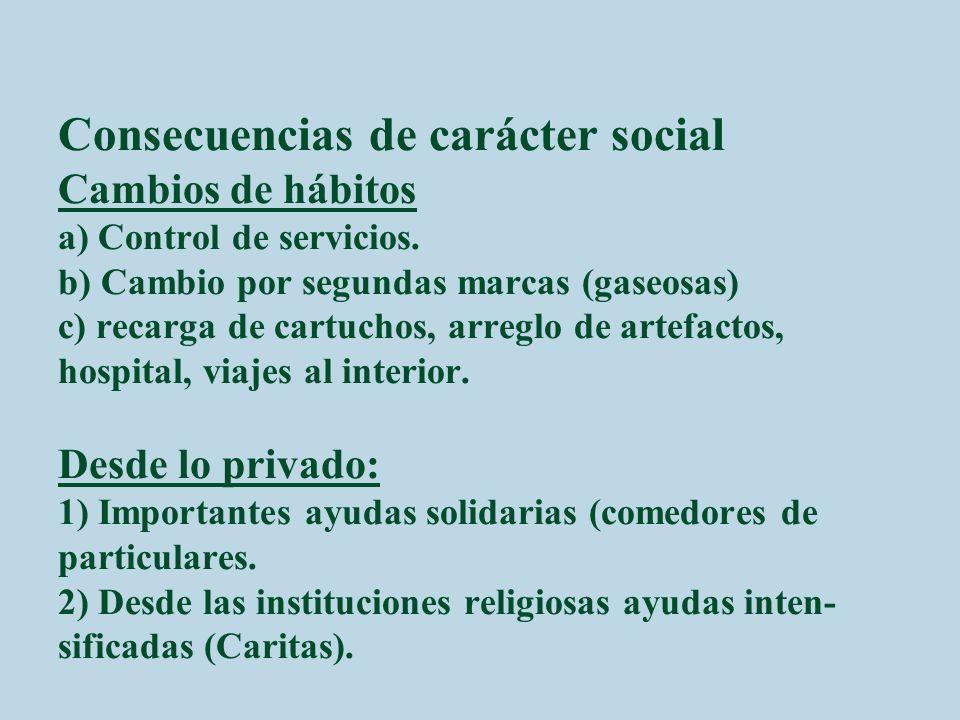 Consecuencias de carácter social Cambios de hábitos a) Control de servicios. b) Cambio por segundas marcas (gaseosas) c) recarga de cartuchos, arreglo