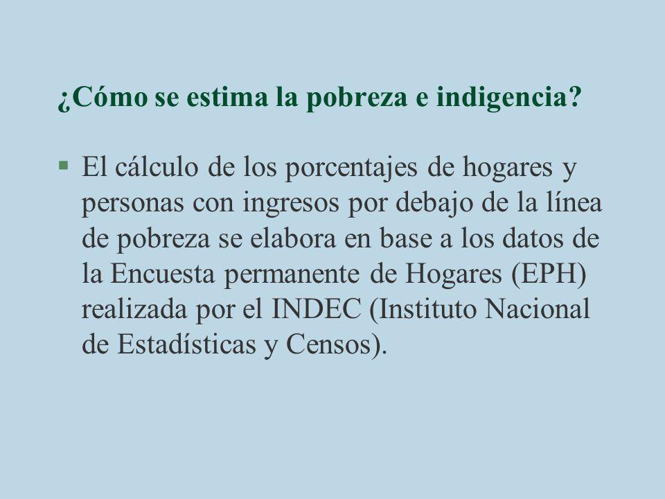 Exclusión Infantil-Argentina Niños y adolescentes pobres 40,9% (EPH-2006) Indigentes14,3% (EPH-2006) Chicos en edad escolar que no van a la escuela 10% (Unesco 2005) Taa de abandono interanual del Polimodal 19,4% (Min.de Educación-2006)