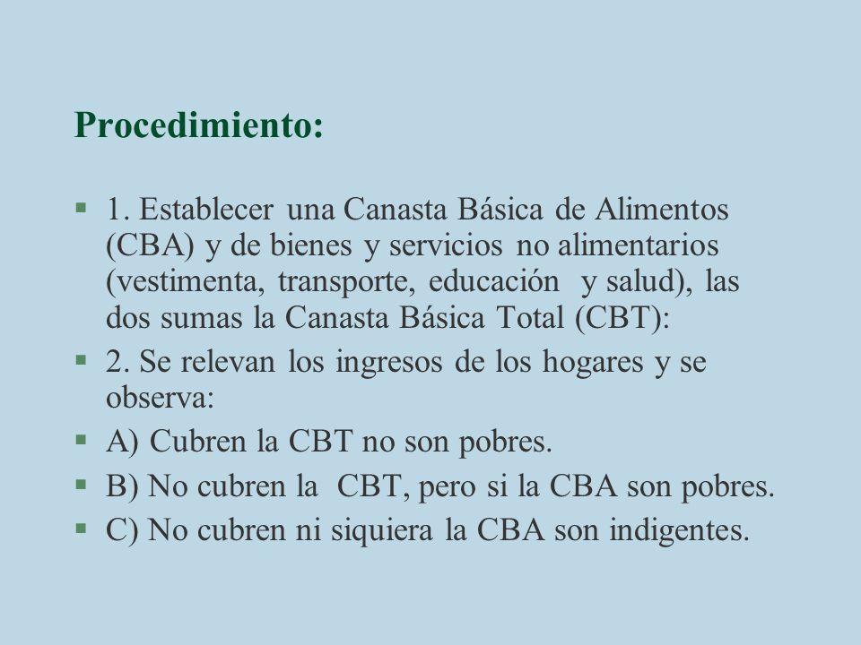 Procedimiento: §1. Establecer una Canasta Básica de Alimentos (CBA) y de bienes y servicios no alimentarios (vestimenta, transporte, educación y salud
